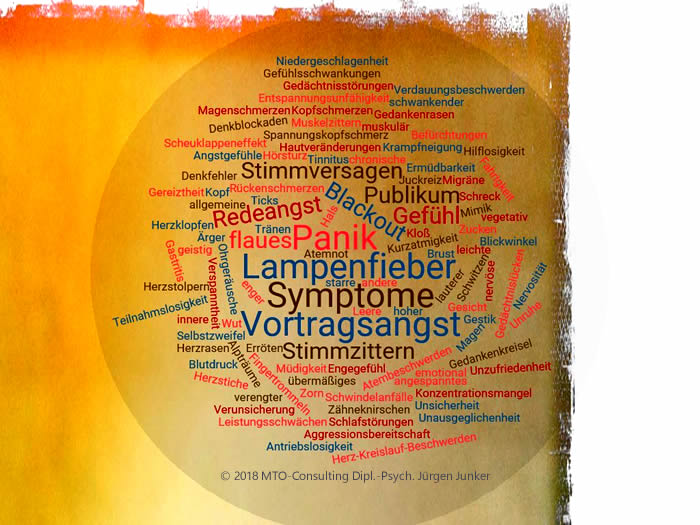 Lampenfieber Symptome